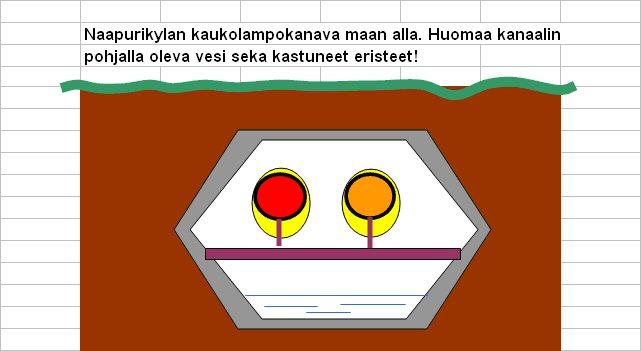Kanava