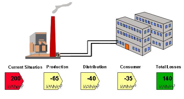 haviotlaitosverkostotalo
